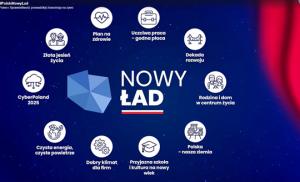 Polski Nowy Ład